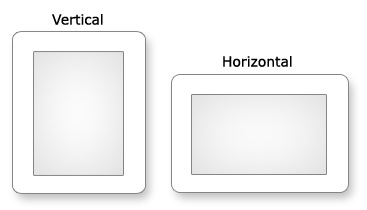 Photo Frame Orientation Guide